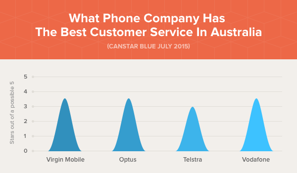 Best_Customer_Service