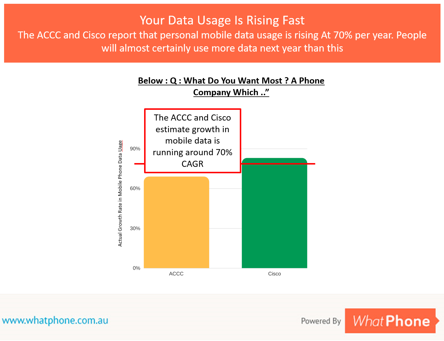Keep tabs on the amount of data you're using in your prepaid plan.