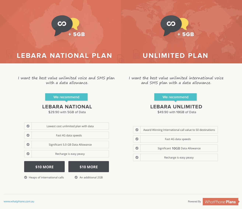 Lebara Unlimited Plans