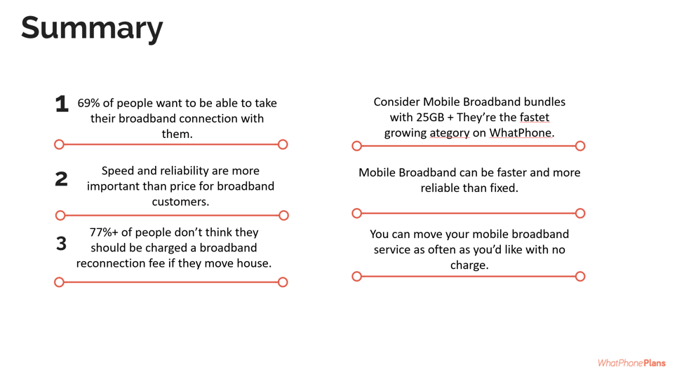The ways mobile broadband better suits customer needs better than the NBN.