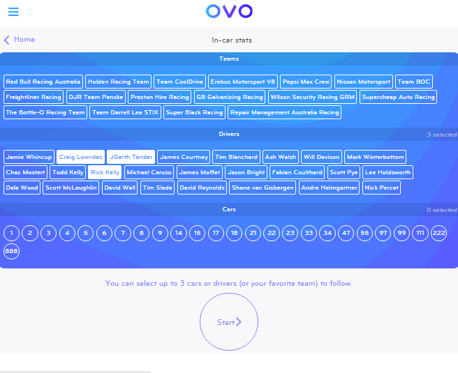 OVO Mobile provide a number of additional content components during V8 races. Telemetry, live trackside commentary and access to videos of older races are three examples.