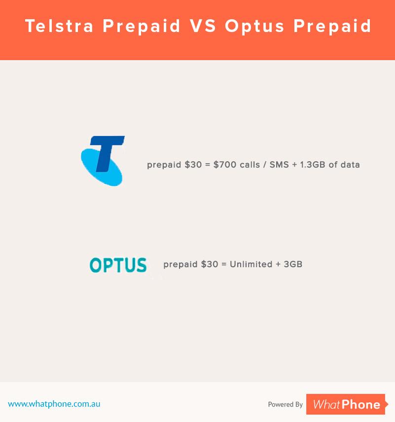 Telstra prepaid vs Optus Prepaid