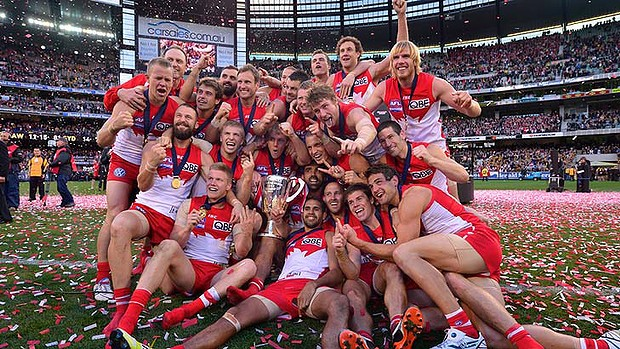 AFL Season in Australia